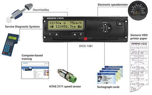 tacografo digital cap malaga